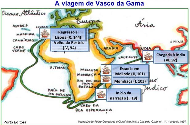 Mapa da Viagem de Vasco da Gama e a sequência como é narrado nos versos de Camões